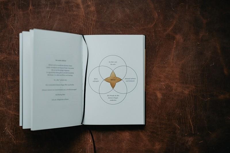 книга икигай
